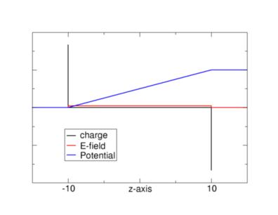 docs/mkdocs/docs/img/condenser.png