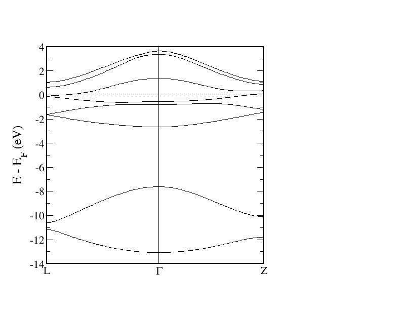 docs/mkdocs/docs/examples/img/Bi_bulk.png