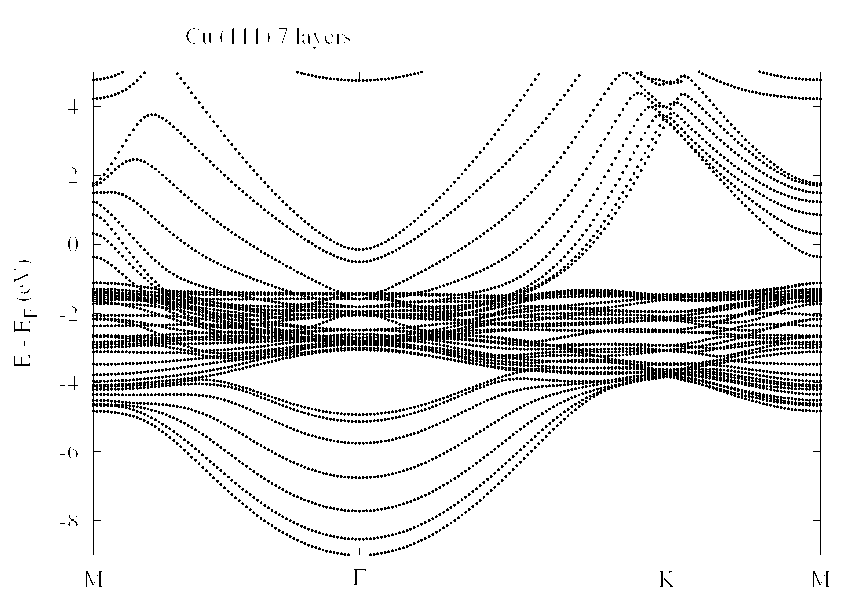 docs/mkdocs/docs/examples/img/Cu_111_band.png